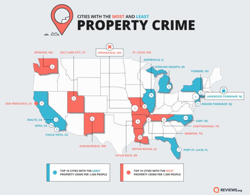 Property Crime Survey Map (Reviews.org)