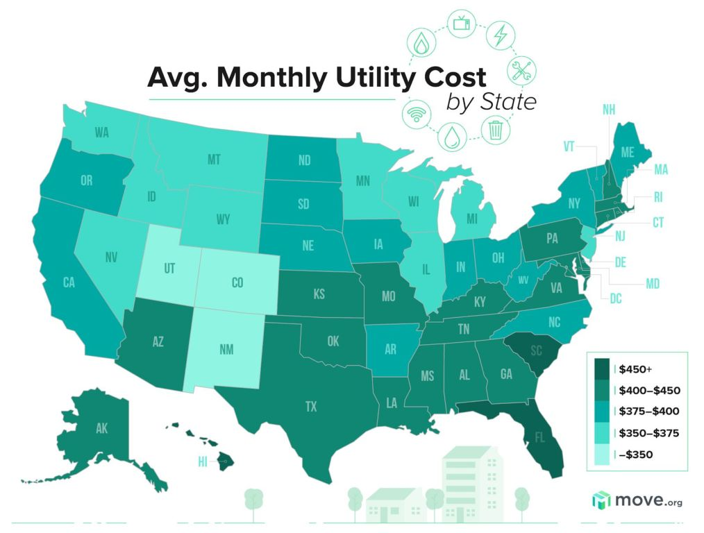 MOVE Average Utilities Cost map