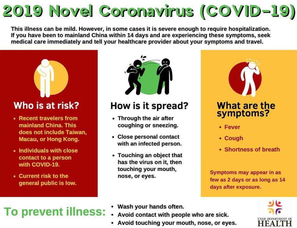 Utah Department Of Health coronavirus information