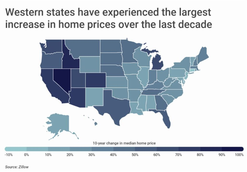 Largest rise in home price by state
