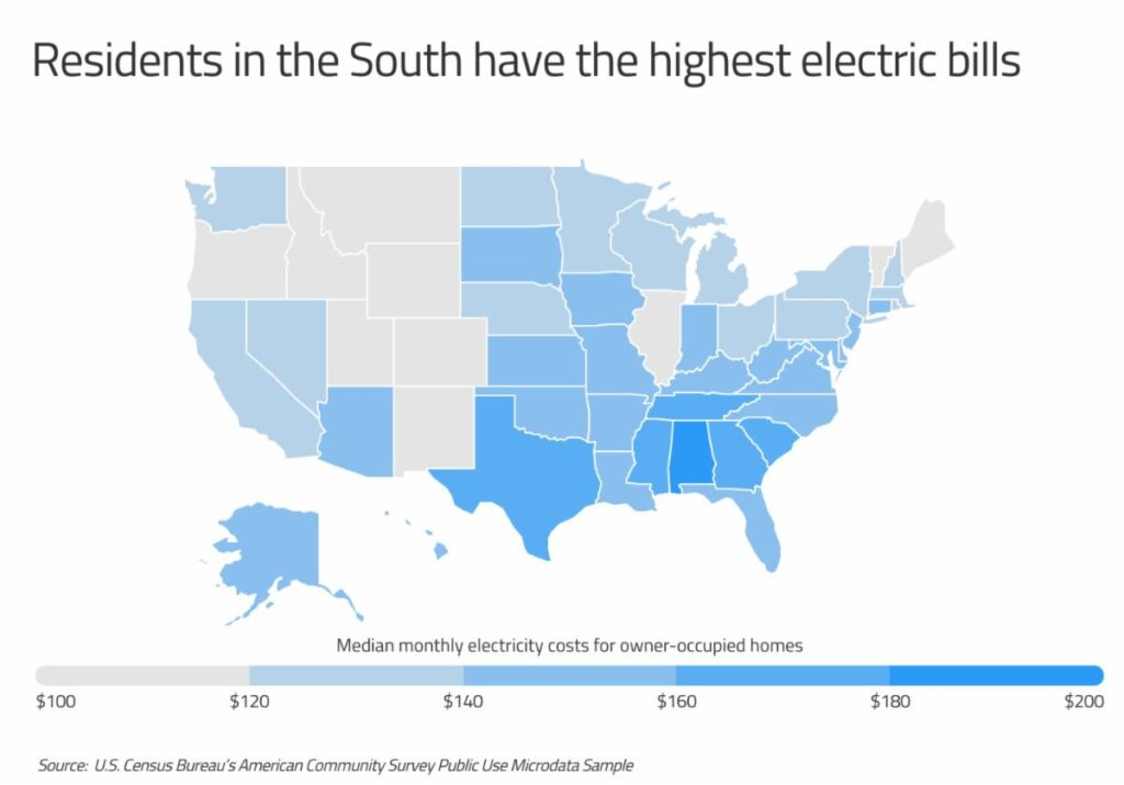 Report reveals Utah residents pay 2nd lowest electric bills