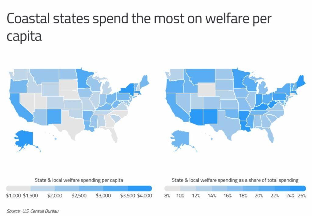 Report reveals Utah spends 4th least on welfare